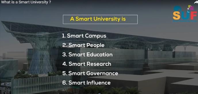 Hình 2. Định nghĩa về Đại học Thông minh